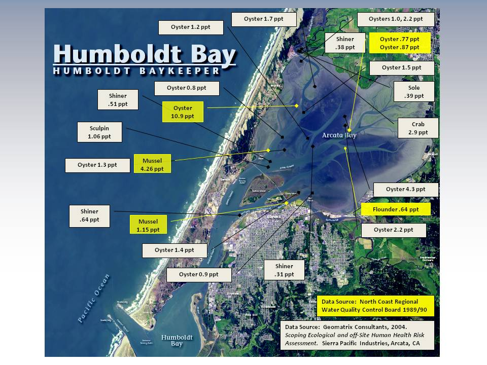 Humboldt Bay Dioxin Sampling Locations and Results